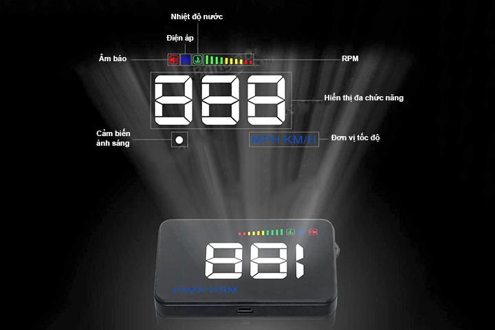 Các thông số hiển thị của HUD A500