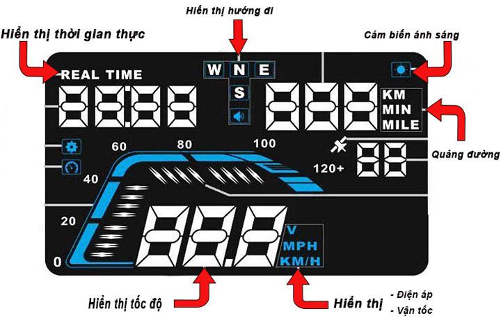 Tính năng của thiết bị hiển thị tốc độ trên kính lái HUD Q7