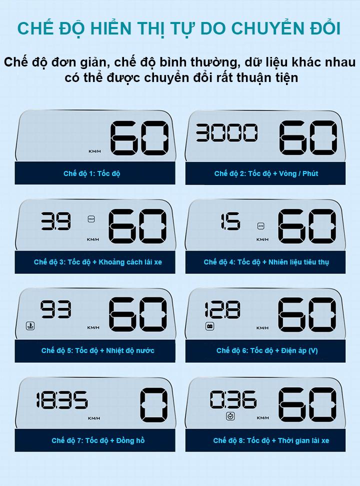 Các chế độ hiển thị của HUD C500