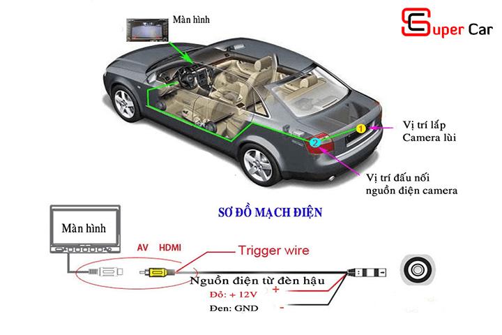 Sơ đồ lắp đặt camera lùi ô tô 8 đèn LED