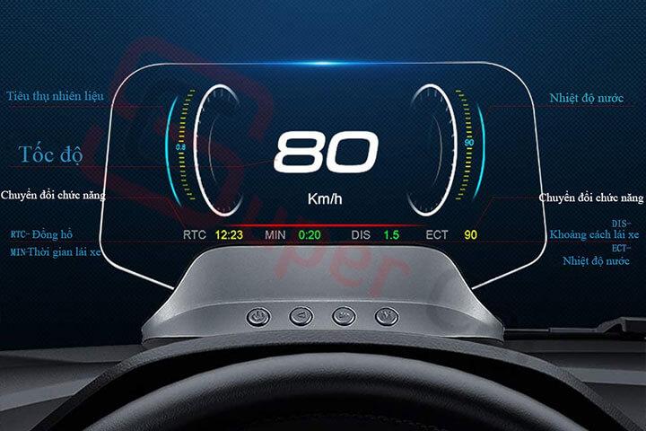 Hiển thị tốc độ HUD C3 7