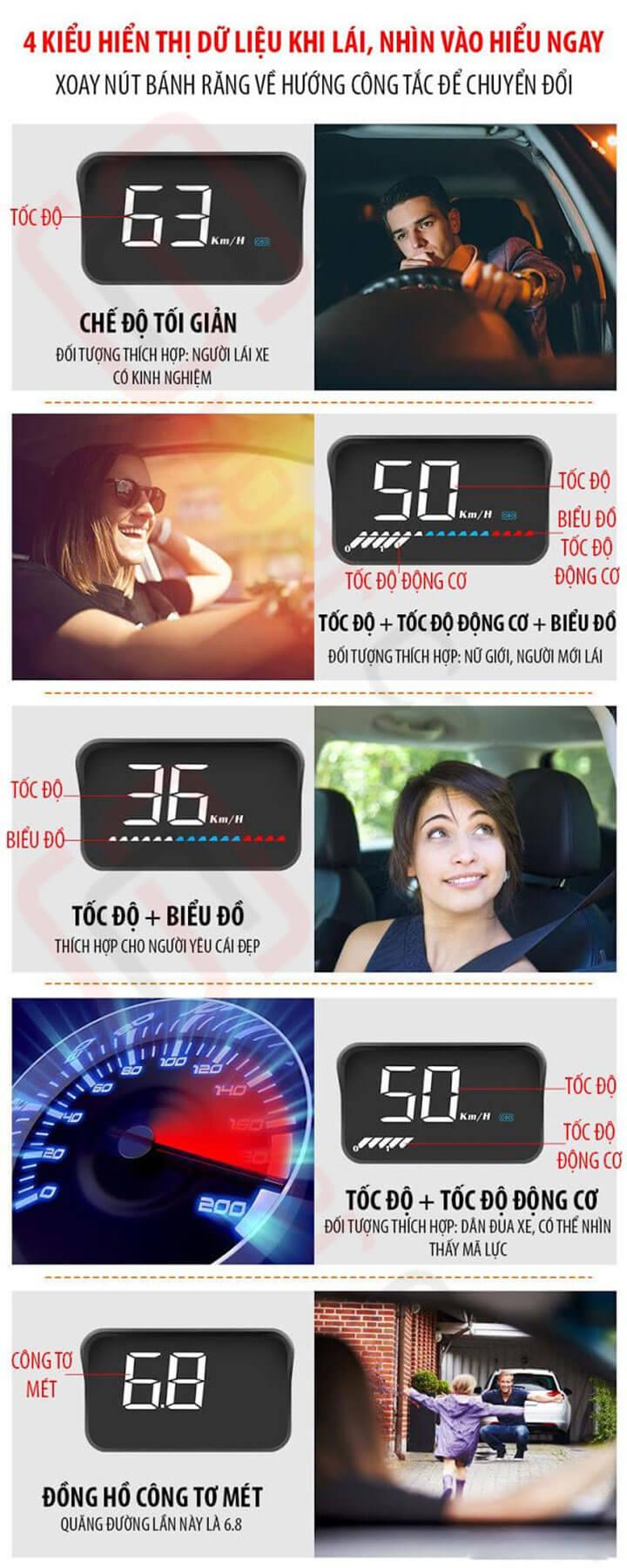 Hiển thị tốc độ HUD M7